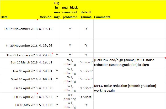 2019-recent-firmwares.png