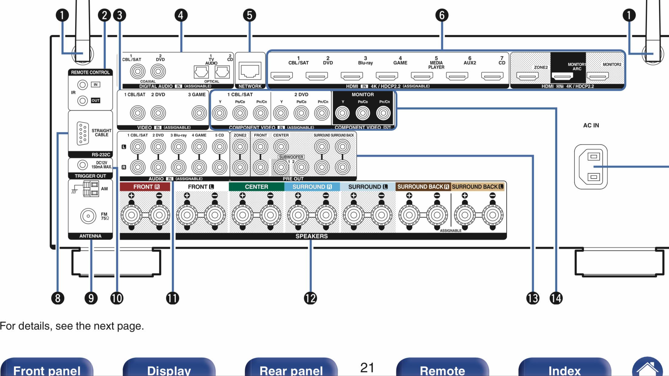 Question - Integrated Amp + AVR   AVForums