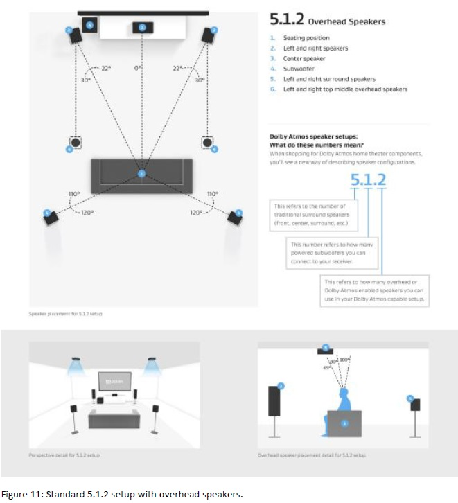 5.1.2 Atmos Guide.jpg