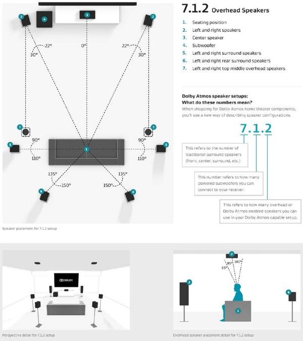 2XHDFT1095 Audiophile Speaker Setup | Albums | 2xHD ... |Speaker Setup