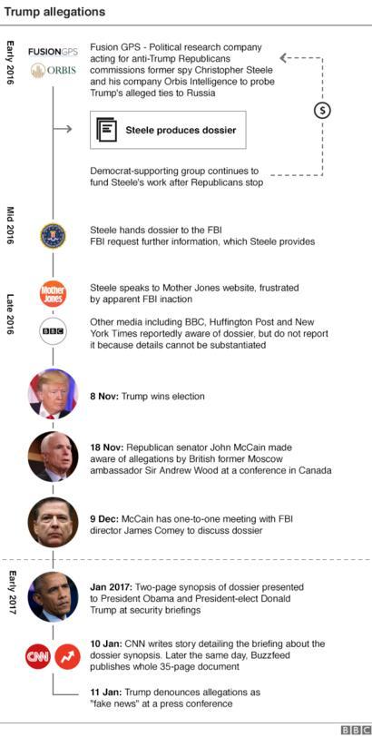 _93644964_trump_allegations_624.jpg
