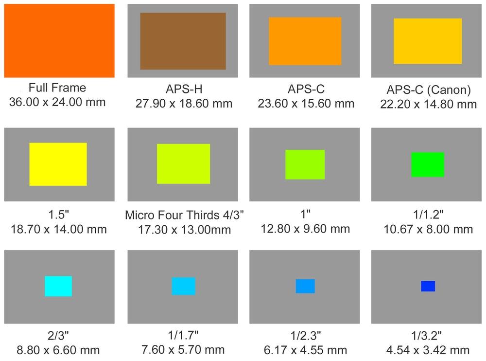 camera-sensor-size-12.jpg