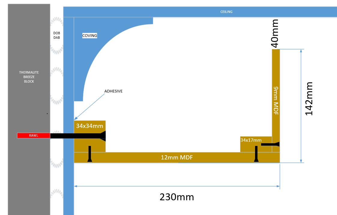 Using Magnets For Pelmet Avforums Mdf Wiring Diagram Capture