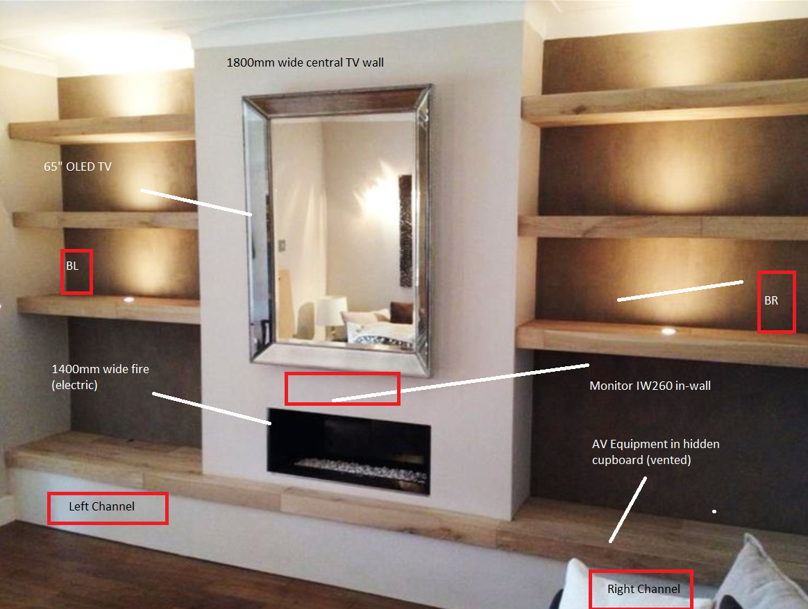 Lounge Re Design Tv Fireplace Wall Avforums