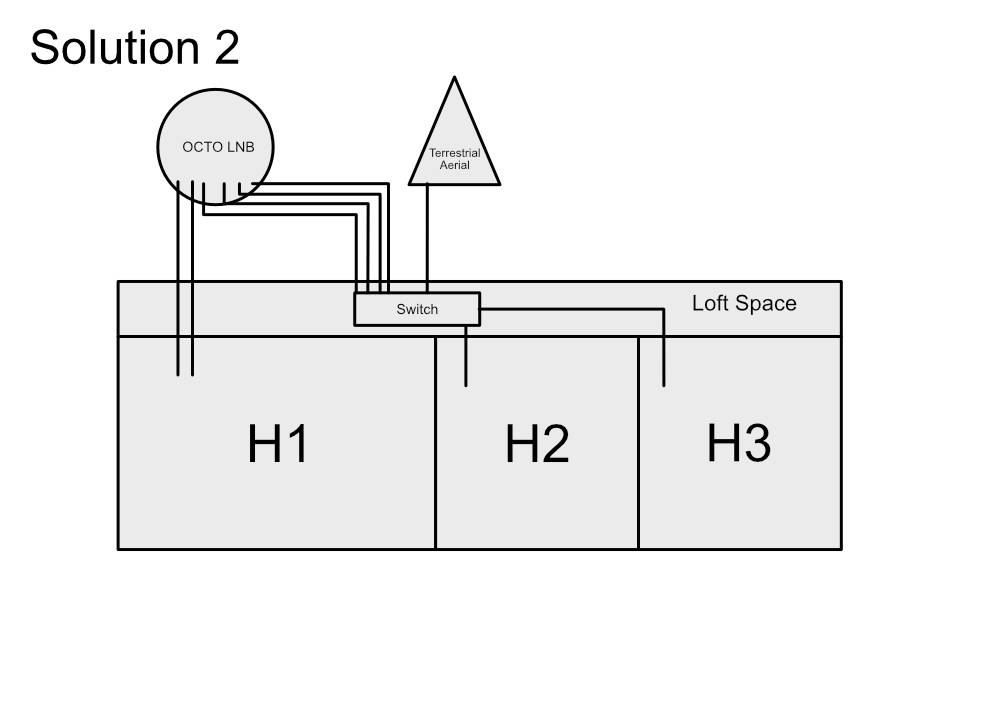 CTV-Proposed-2.jpg
