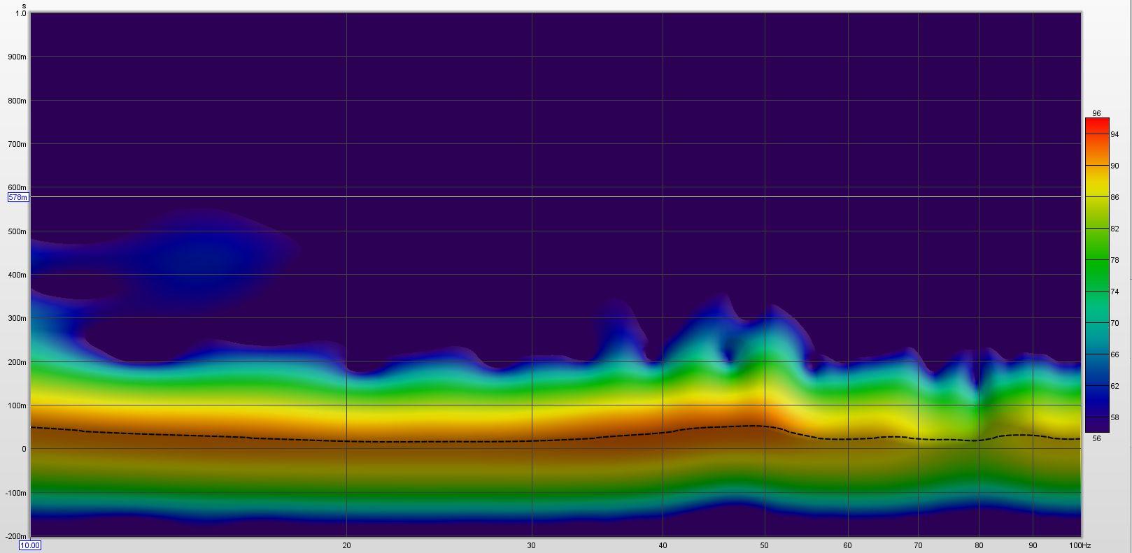 Dirac 2 spectrogram 10-100hz.jpg