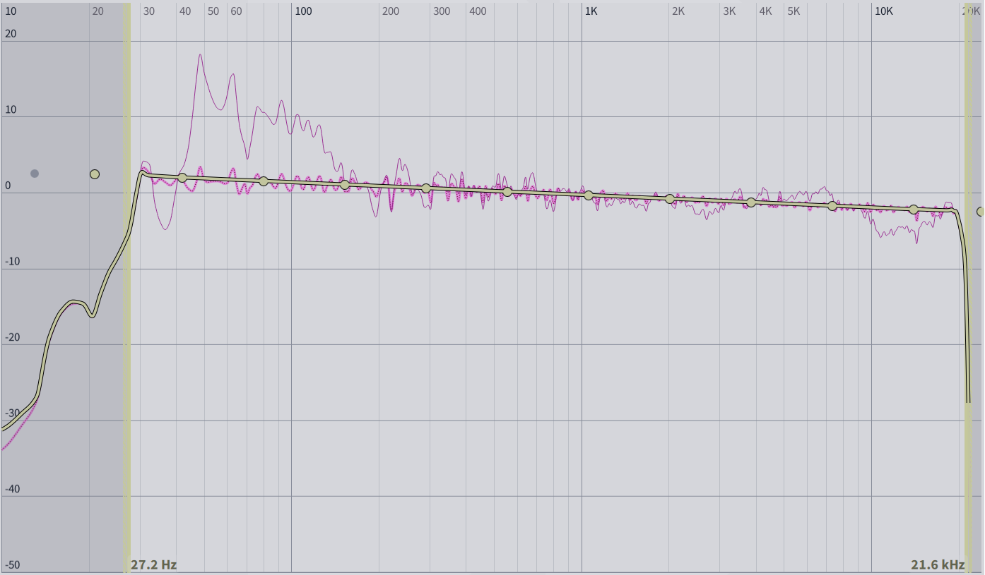 Dirac Curve First Attempt.png