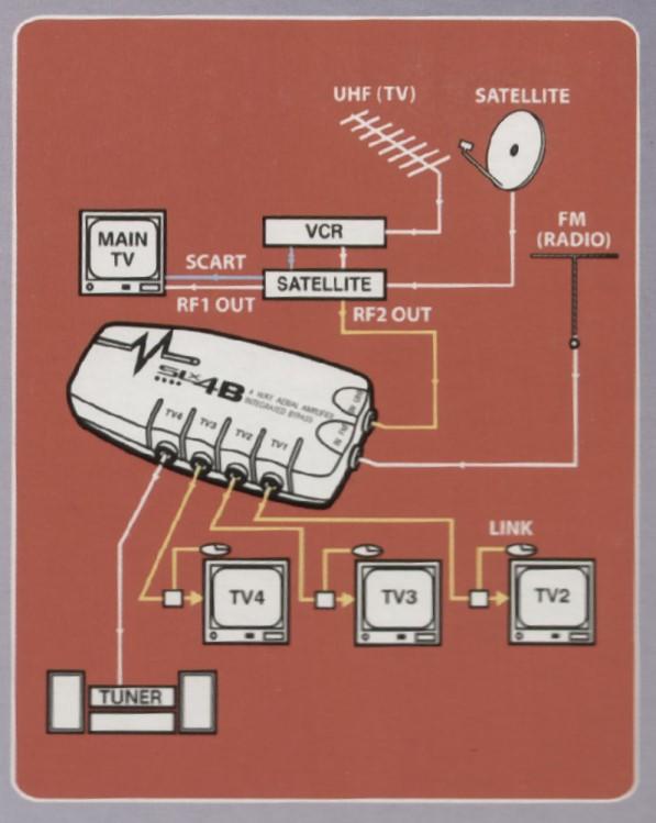 Satellite Tv Distribution Wiring Diagram - Fusebox and Wiring Diagram  series-lay - series-lay.sirtarghe.itdiagram database