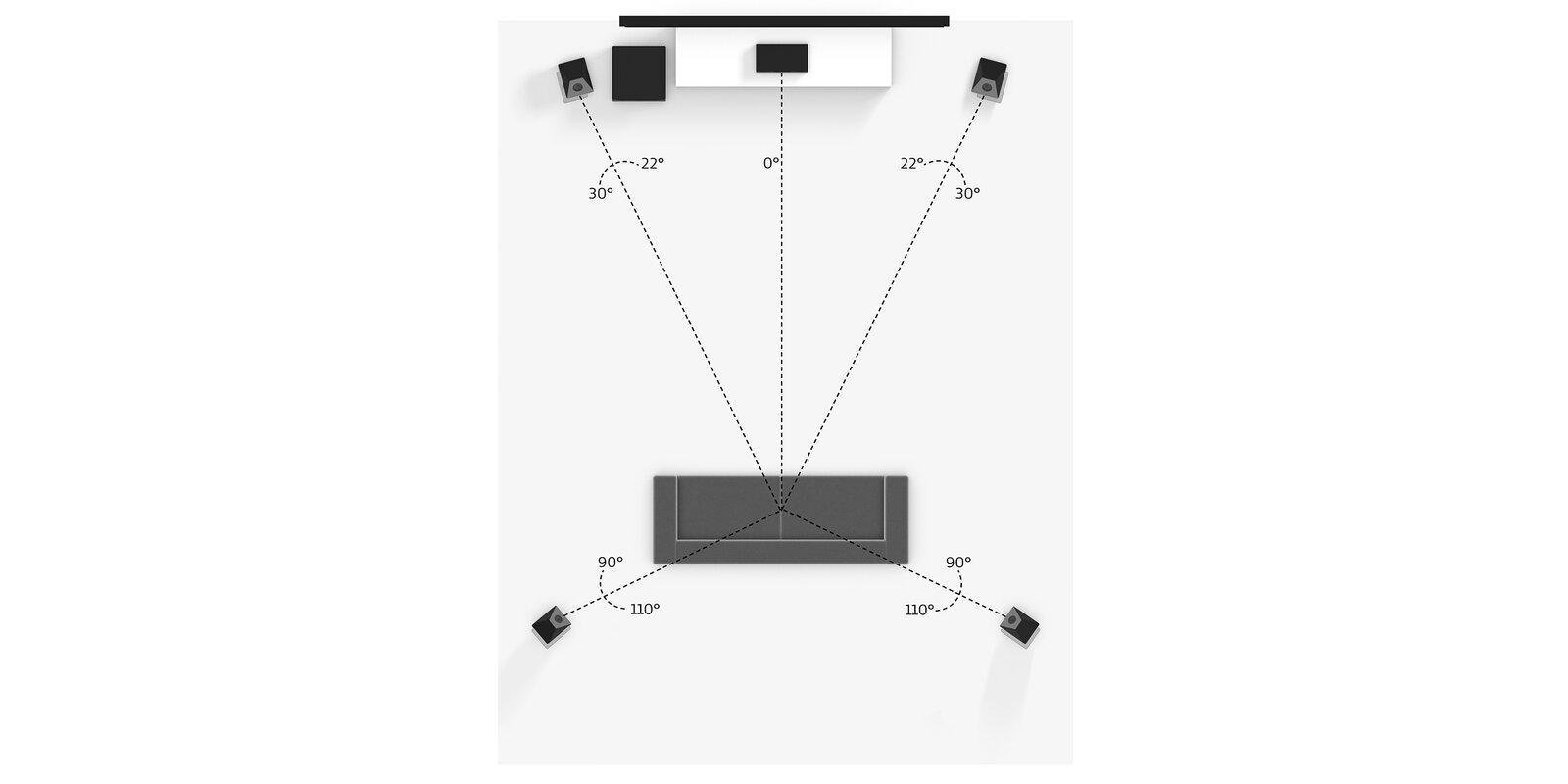 dolby_SpeakerPlacement_514_Upfiring-Flat-2560x1280.jpg