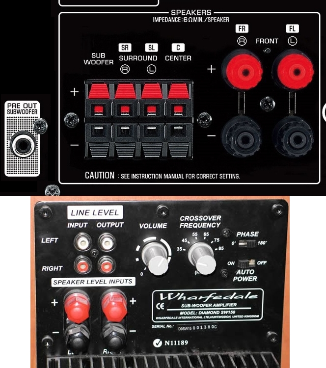 Outputs subwoofer receiver 2 has Why Does