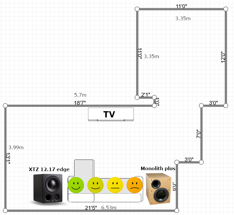 Floor Plan experience metric.png