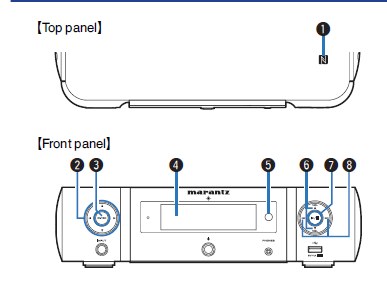Marantz M-CR511, Issues with AirPlay, Settings | AVForums
