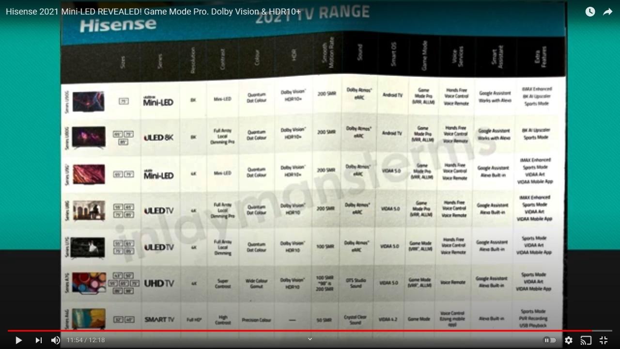 Hisense 2021 Mini-LED REVEALED Page2!.jpg