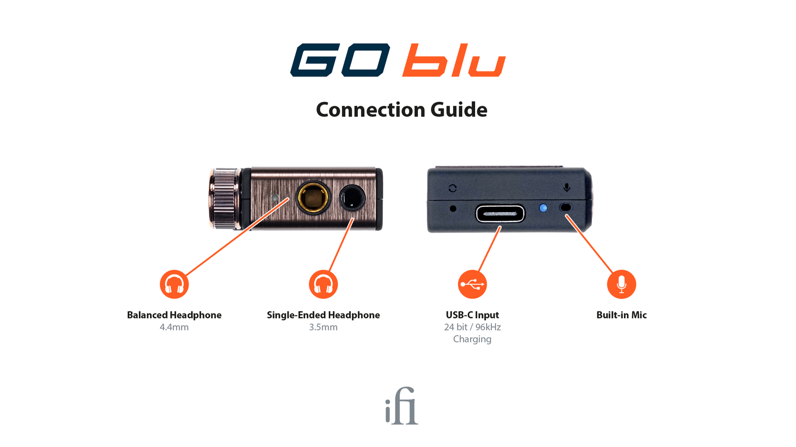 iFi_Connections_GOBlu_01.png