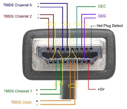 inside_hdmi_cable.jpg