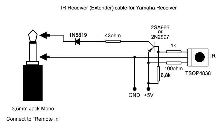 IR Receiver (Extender) for Yamaha Receivers | AVForums on