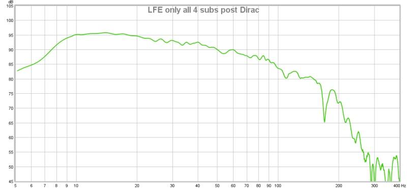 LFE to 5Hz.jpg