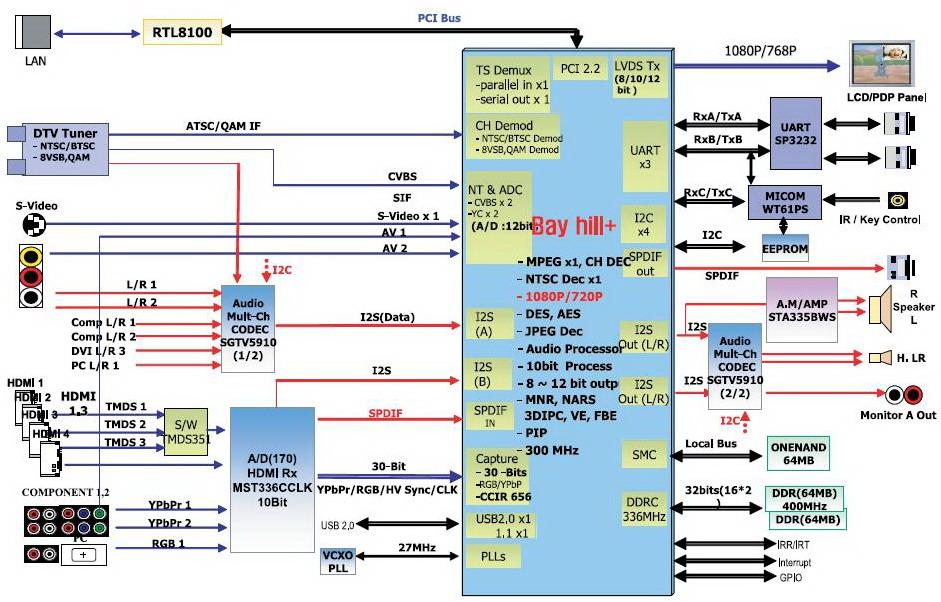 samsung smart inverter s plasma ion user manual