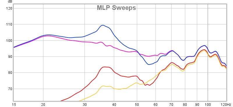 MLP Sweeps.jpg