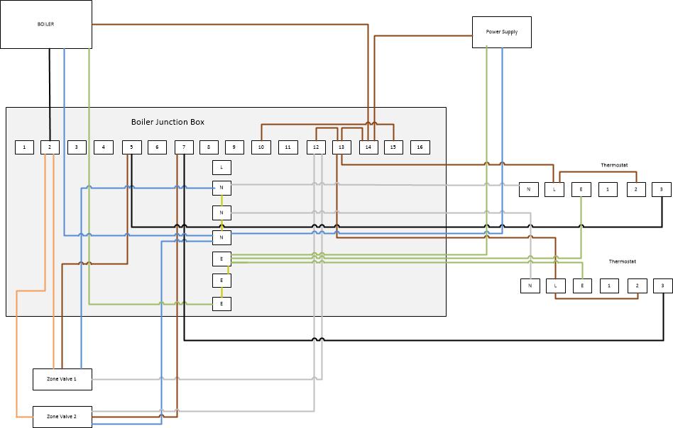 [QNCB_7524]  Nest learning thermostat 3rd generation installation. | AVForums | Zone Valves Wiring Diagram For Nest |  | AVForums