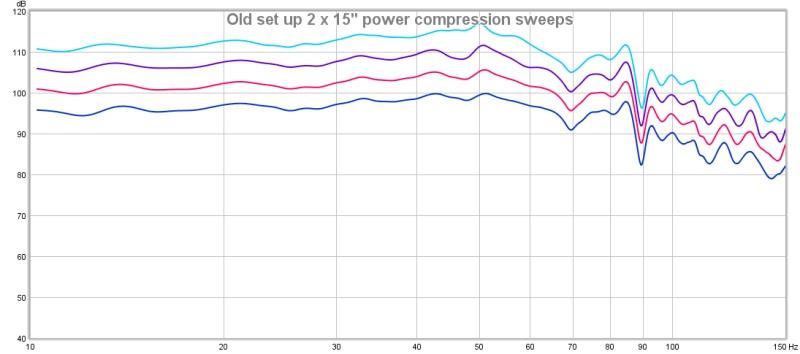 Old set up power sweeps.jpg