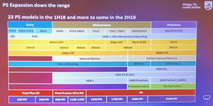 Philips-PQ-Chart.jpg
