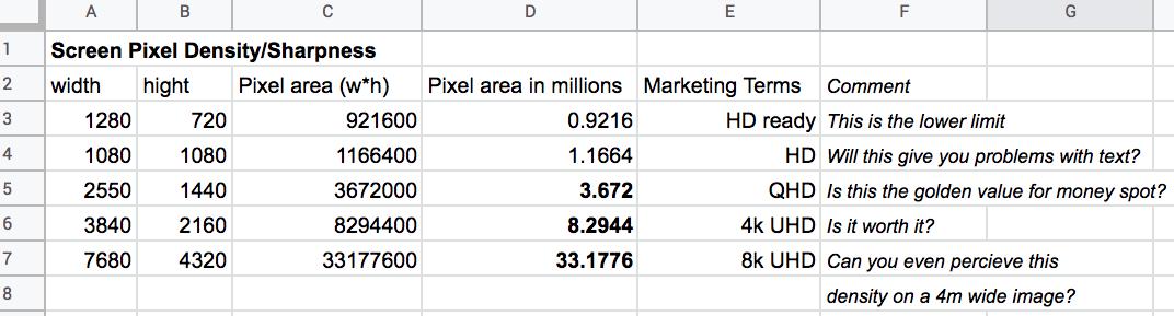 pixel density overview.png