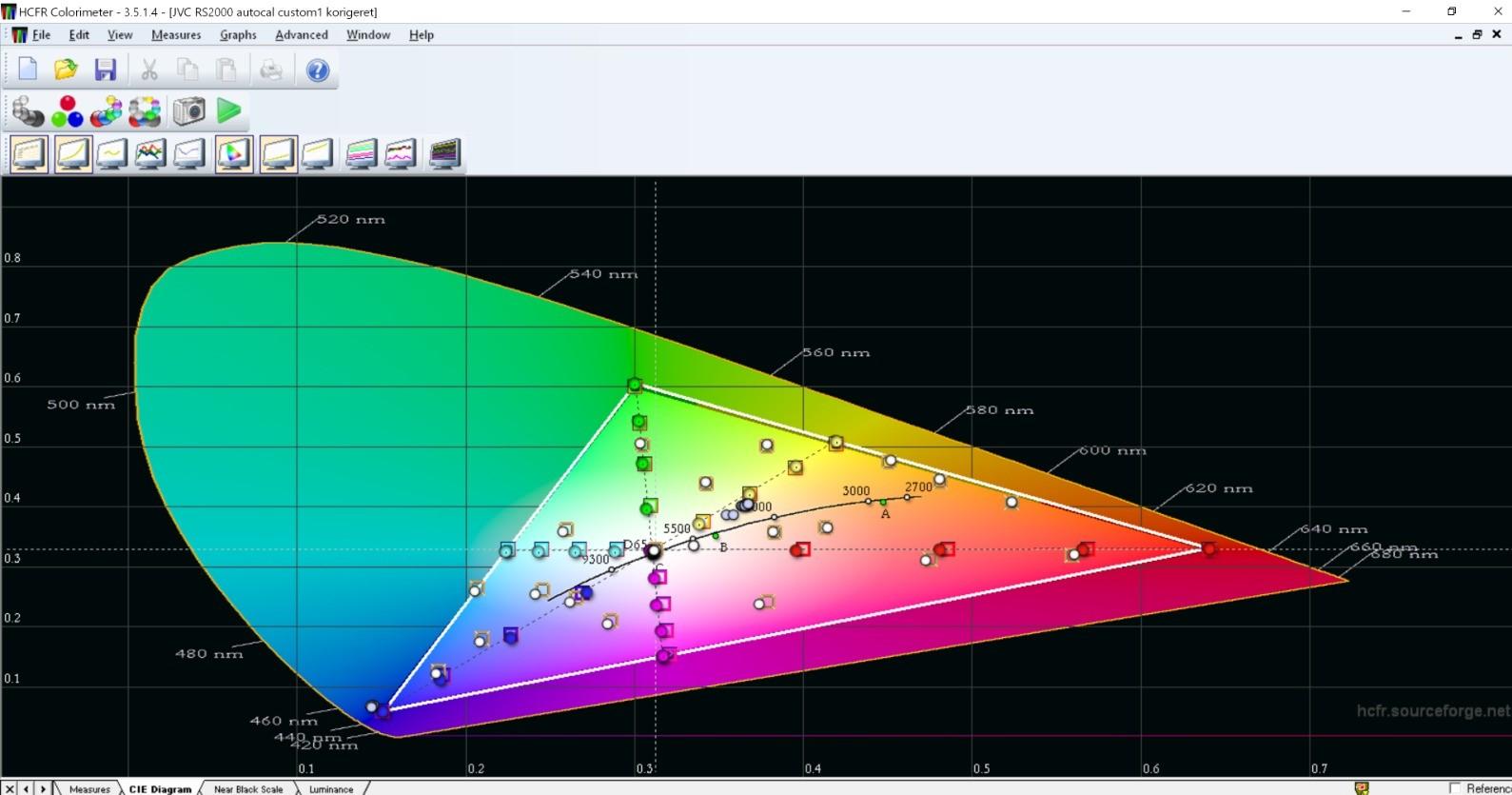 RS2000 calibrated.jpg