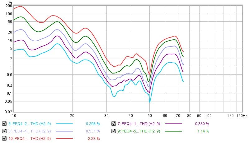 S1510 Compression Test Distortion.jpg