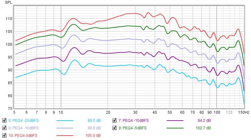 S1510 Compression Test_peaked response.jpg