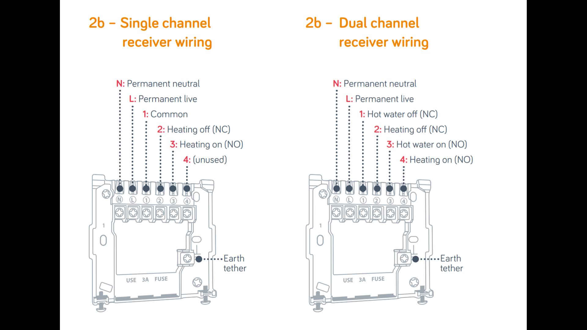 Tado Smart Thermostat Page 15 Avforums