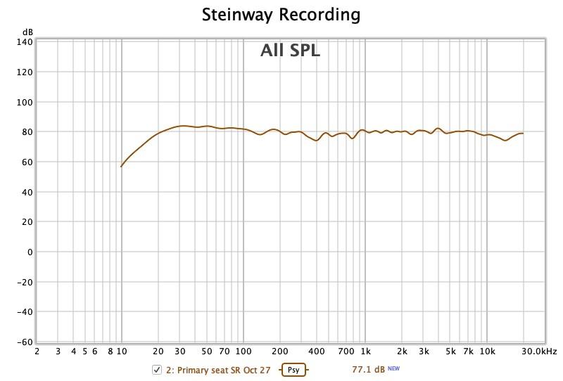 Steinway IW26 REW measurment - Cory Oct 19.jpg