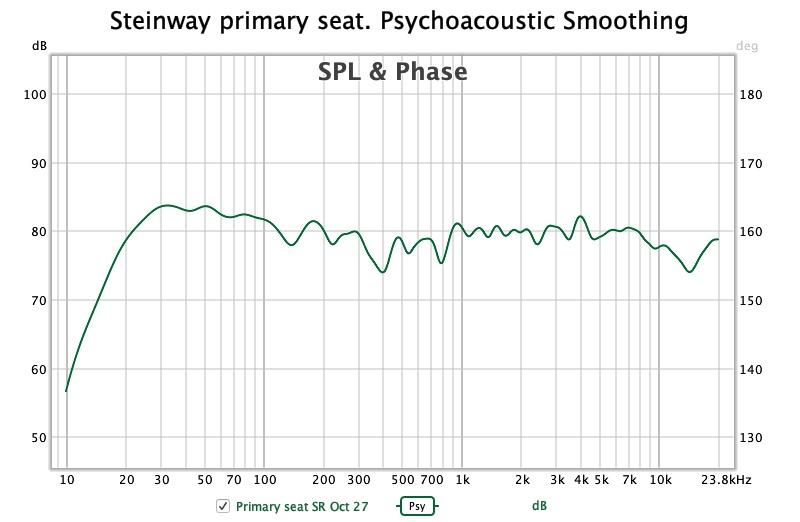 Steinway Smoothing primary seat.jpg