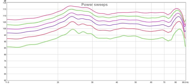 Sub power sweeps.jpg