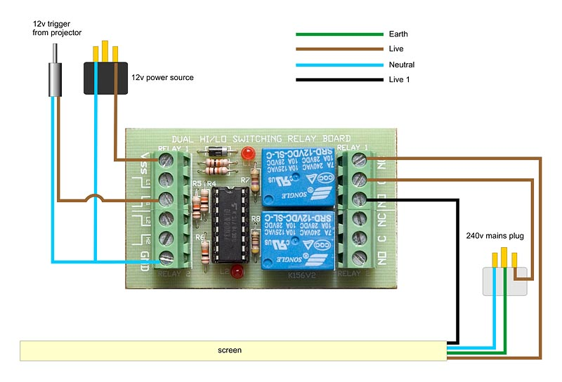 projector screen wiring diagram wiring solutions internet wiring-diagram 12v projector trigger motorised screen speakers avforums