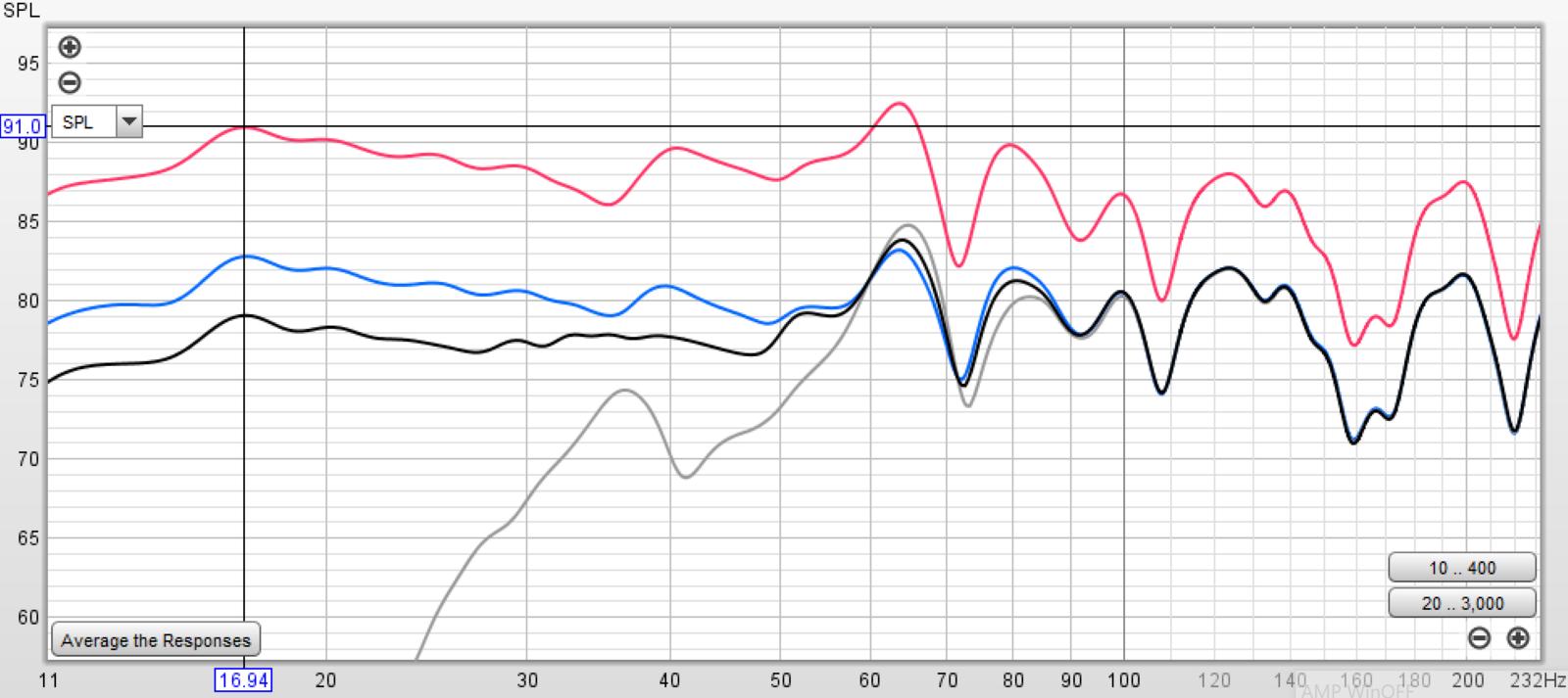 Twin_KC62_measurements.PNG