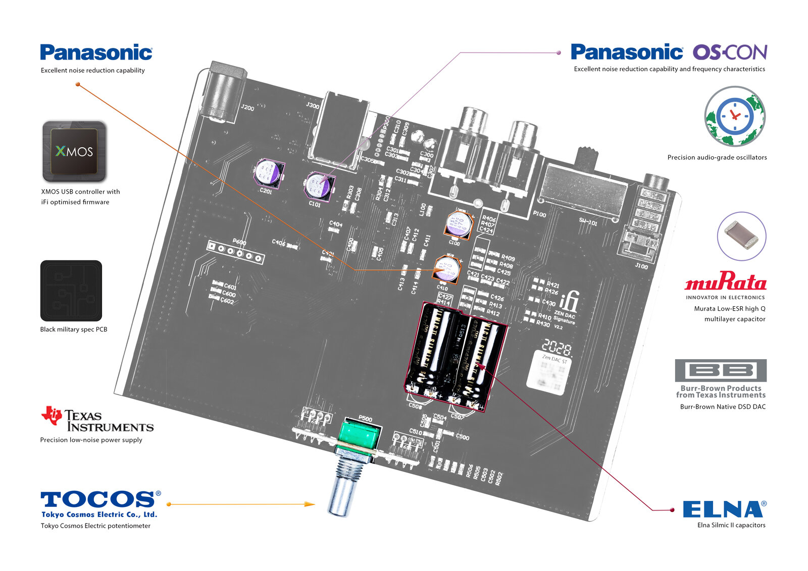 ZEN-DAC-Sig-PCB_Ver2.0.jpg