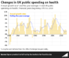 changes_in_uk_public_spending_on_health.png