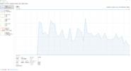Performance Screenshot 2021-03-19 184821.png