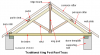 king-post-truss.png