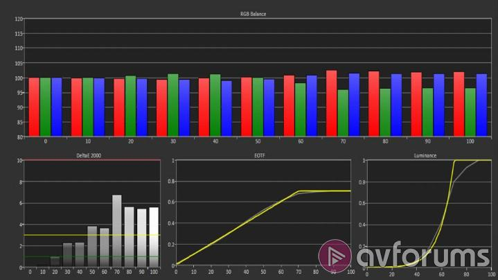 LG E6 (OLED65E6V) UHD 4K TV Review | AVForums