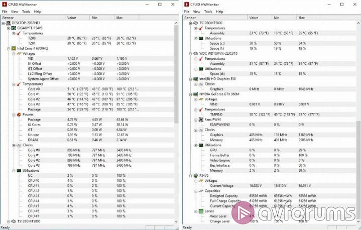 Gigabyte P34G v5 System Temperature and Heat