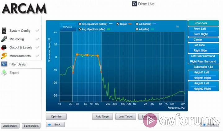 Arcam AVR390 Receiver Review | AVForums