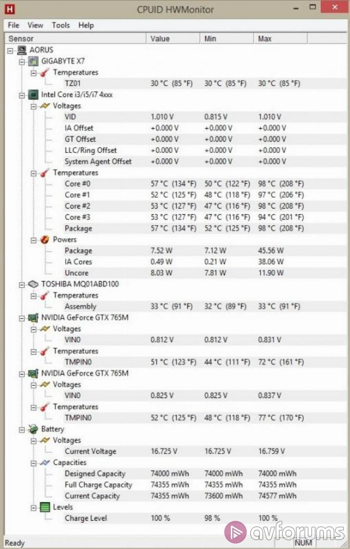 Aorus X7 Temperatures and Noise