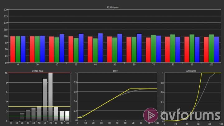JVC DLA-Z1 HDR Results