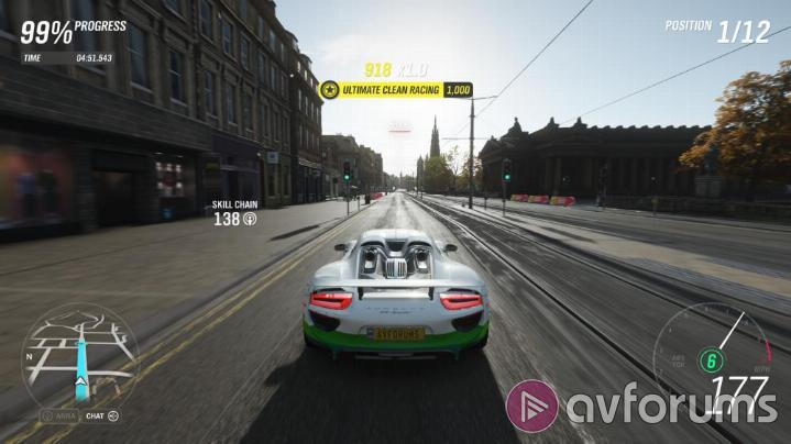 Forza Horizon 4 Analysis