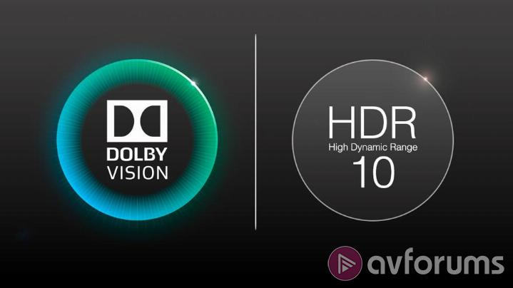 What is HDR10+?