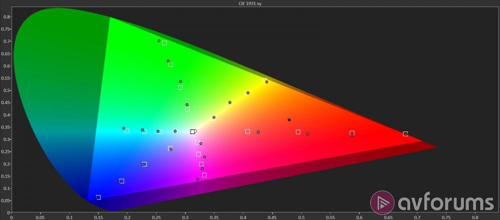 JVC DLA-X7900 D-ILA Projector Review | AVForums
