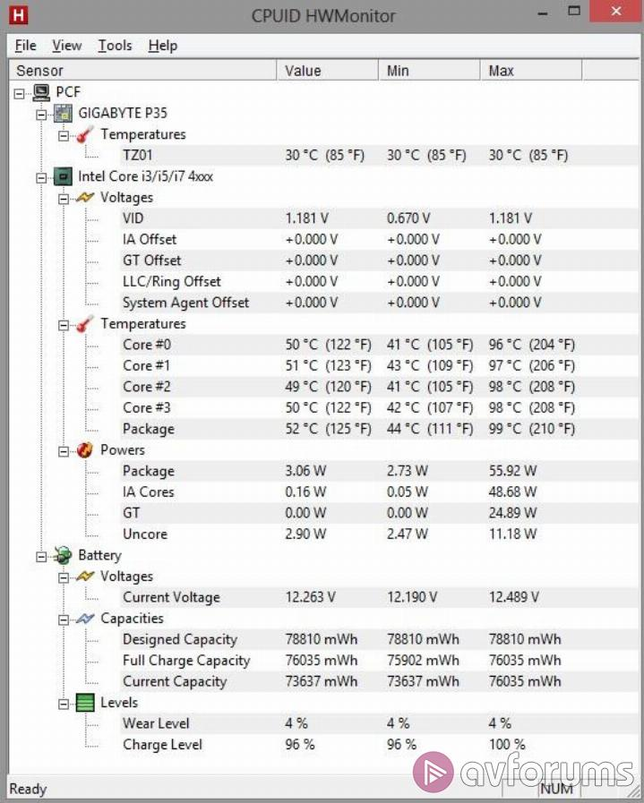 Gigabyte P35K Temperatures and Noise