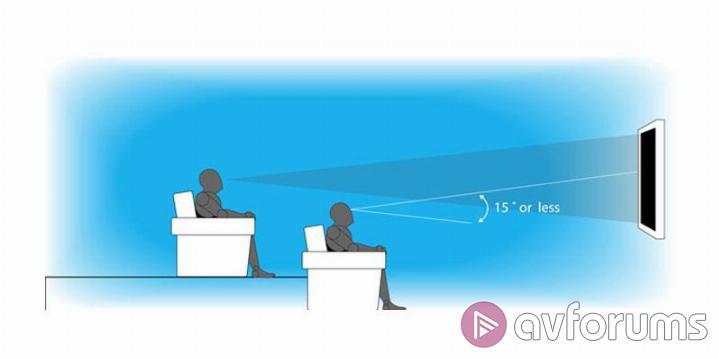 tv viewing distance guide avforums. Black Bedroom Furniture Sets. Home Design Ideas